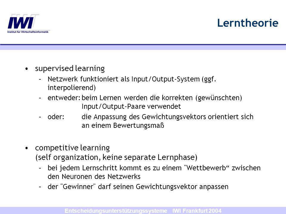 Entscheidungsunterstützungssysteme IWI Frankfurt 2004 Lerntheorie supervised learning –Netzwerk funktioniert als Input/Output-System (ggf. interpolier