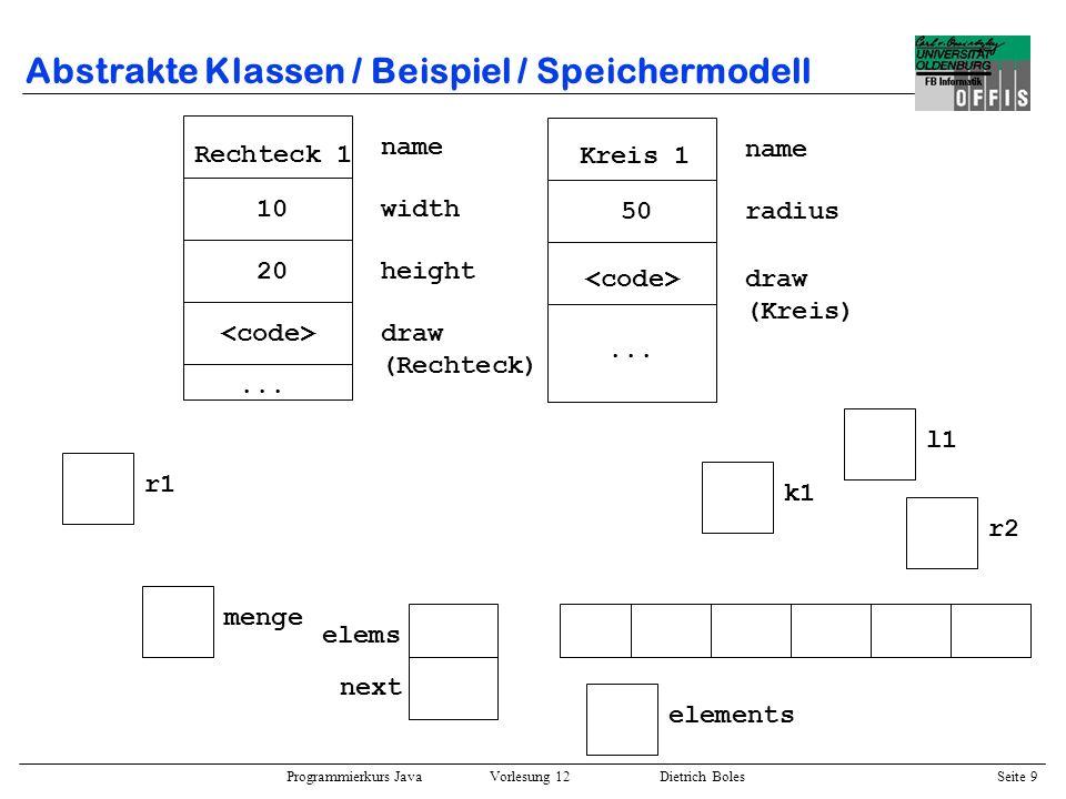 Programmierkurs Java Vorlesung 12 Dietrich Boles Seite 10 Interfaces / Definition Definition: Interface –Ein Interface ist eine Art Klasse, die ausschließlich Konstanten und abstrakte Instanzmethoden deklariert.