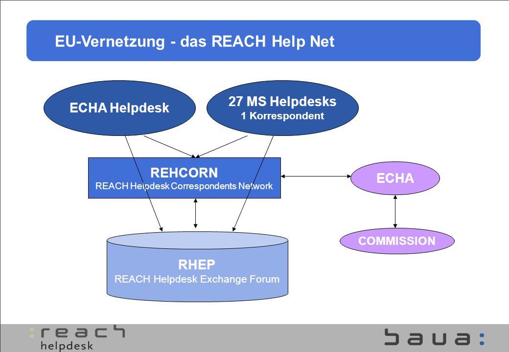 REHCORN REACH Helpdesk Correspondents Network RHEP REACH Helpdesk Exchange Forum ECHA Helpdesk 27 MS Helpdesks 1 Korrespondent ECHA COMMISSION EU-Vern