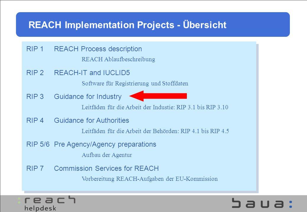 REACH Implementation Projects - Übersicht RIP 1REACH Process description REACH Ablaufbeschreibung RIP 2REACH-IT and IUCLID5 Software für Registrierung