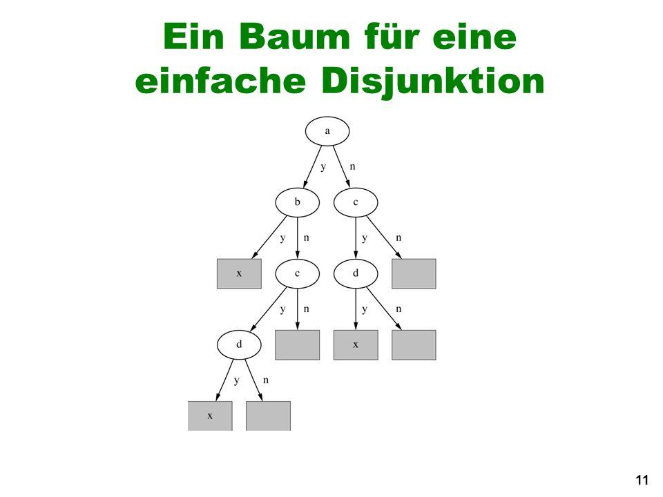 11 Ein Baum für eine einfache Disjunktion