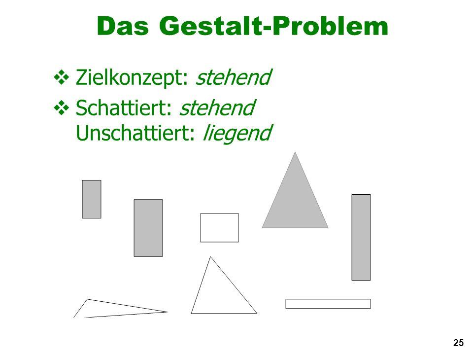 25 Das Gestalt-Problem Zielkonzept: stehend Schattiert: stehend Unschattiert: liegend