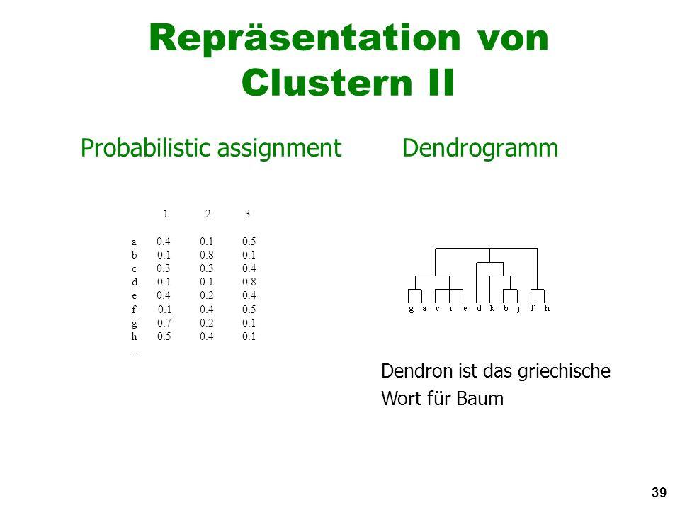 39 Repräsentation von Clustern II Probabilistic assignment Dendrogramm 1 2 3 a 0.40.1 0.5 b 0.10.8 0.1 c 0.30.3 0.4 d 0.10.1 0.8 e 0.40.2 0.4 f 0.10.4 0.5 g 0.70.2 0.1 h 0.50.4 0.1 … Dendron ist das griechische Wort für Baum