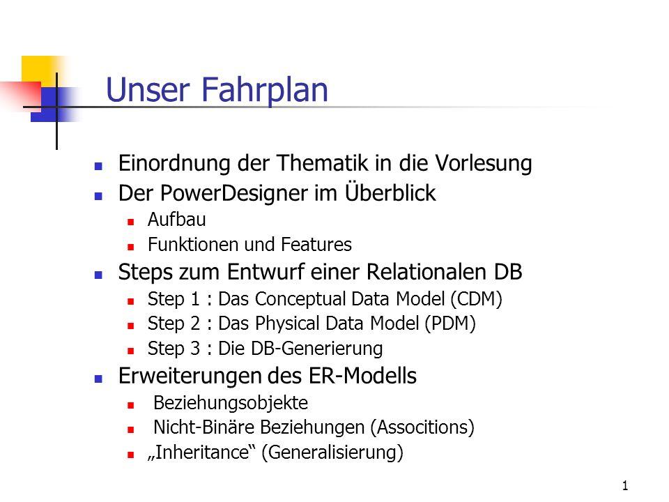 1 Unser Fahrplan Einordnung der Thematik in die Vorlesung Der PowerDesigner im Überblick Aufbau Funktionen und Features Steps zum Entwurf einer Relationalen DB Step 1 : Das Conceptual Data Model (CDM) Step 2 : Das Physical Data Model (PDM) Step 3 : Die DB-Generierung Erweiterungen des ER-Modells Beziehungsobjekte Nicht-Binäre Beziehungen (Associtions) Inheritance (Generalisierung)