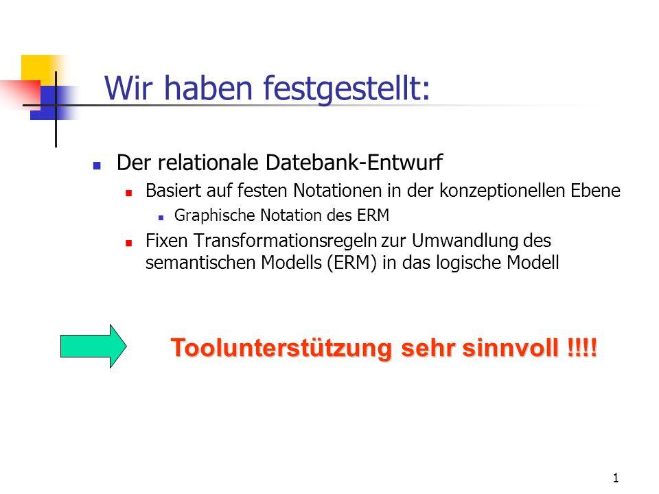 1 Wir haben festgestellt: Der relationale Datebank-Entwurf Basiert auf festen Notationen in der konzeptionellen Ebene Graphische Notation des ERM Fixen Transformationsregeln zur Umwandlung des semantischen Modells (ERM) in das logische Modell Toolunterstützung sehr sinnvoll !!!!