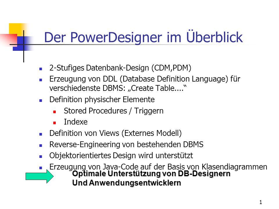 1 Der PowerDesigner im Überblick 2-Stufiges Datenbank-Design (CDM,PDM) Erzeugung von DDL (Database Definition Language) für verschiedenste DBMS: Create Table....