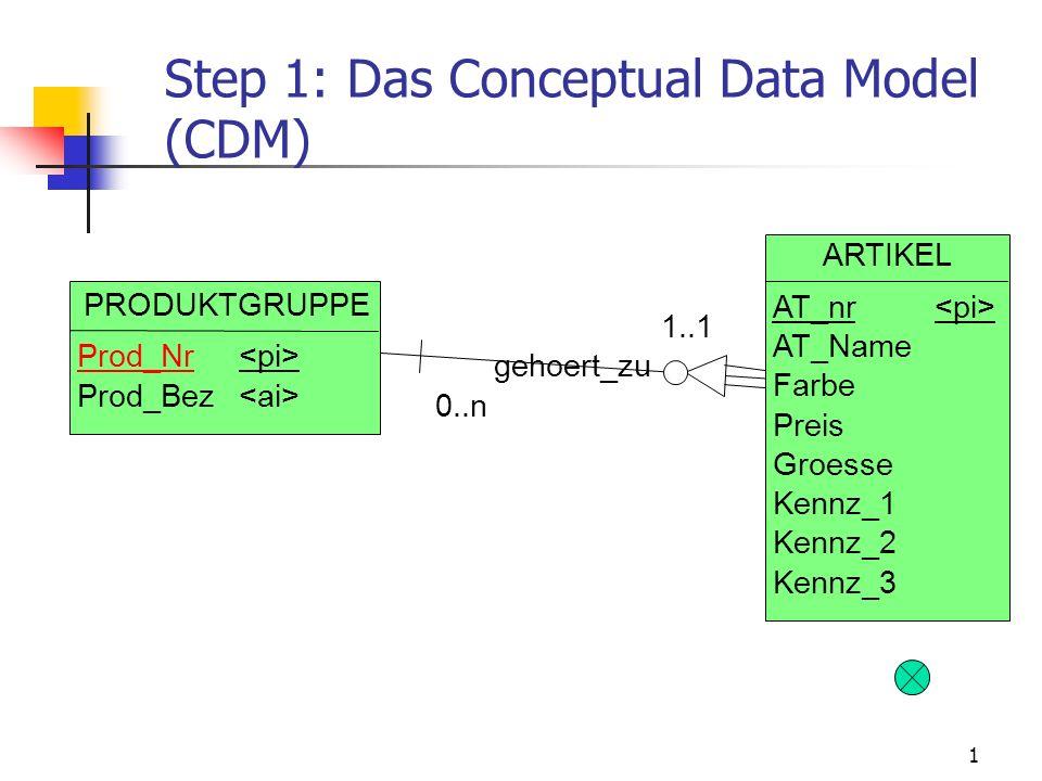 1 Step 1: Das Conceptual Data Model (CDM) gehoert_zu 1..1 0..n ARTIKEL AT_nr AT_Name Farbe Preis Groesse Kennz_1 Kennz_2 Kennz_3 PRODUKTGRUPPE Prod_Nr