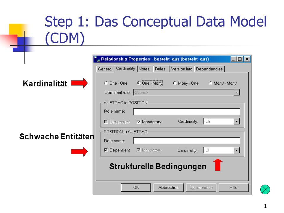 1 Step 1: Das Conceptual Data Model (CDM) Kardinalität Strukturelle Bedingungen Schwache Entitäten