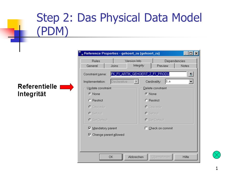 1 Step 2: Das Physical Data Model (PDM) Referentielle Integrität