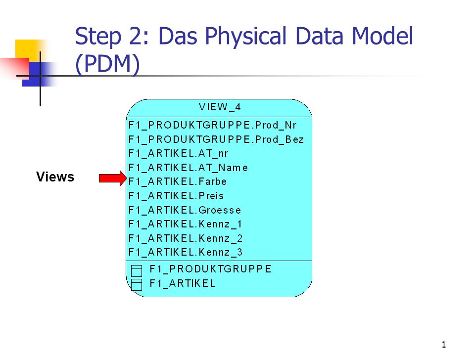 1 Step 2: Das Physical Data Model (PDM) Views
