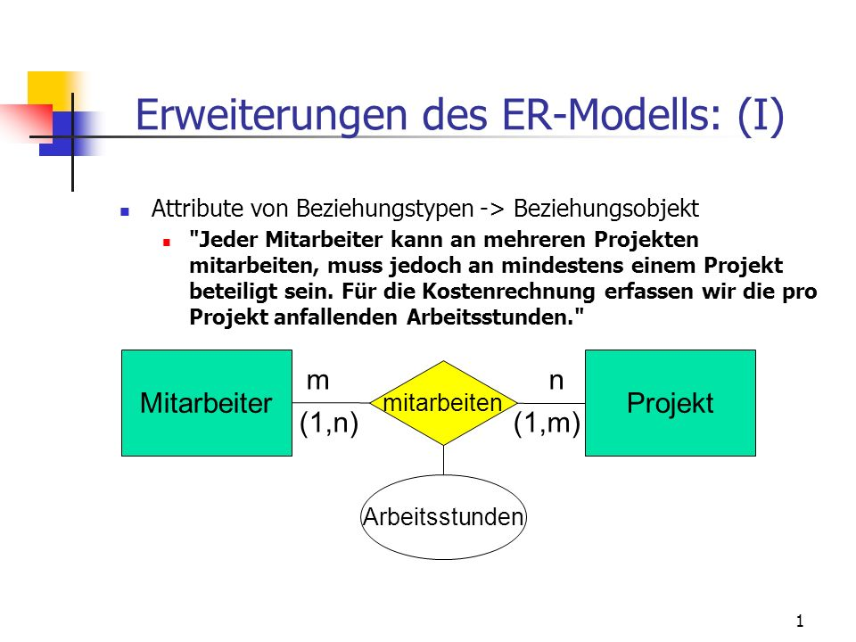 1 Erweiterungen des ER-Modells: (I) Attribute von Beziehungstypen -> Beziehungsobjekt Jeder Mitarbeiter kann an mehreren Projekten mitarbeiten, muss jedoch an mindestens einem Projekt beteiligt sein.