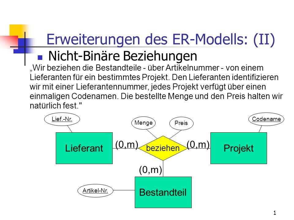 1 Wir beziehen die Bestandteile - über Artikelnummer - von einem Lieferanten für ein bestimmtes Projekt. Den Lieferanten identifizieren wir mit einer