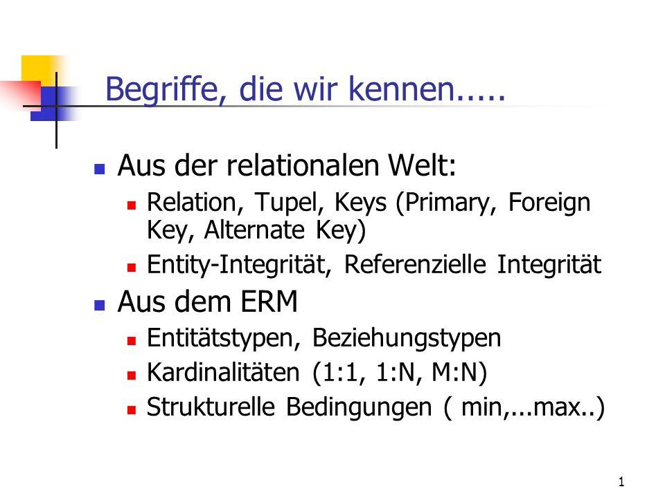 1 Begriffe, die wir kennen..... Aus der relationalen Welt: Relation, Tupel, Keys (Primary, Foreign Key, Alternate Key) Entity-Integrität, Referenziell