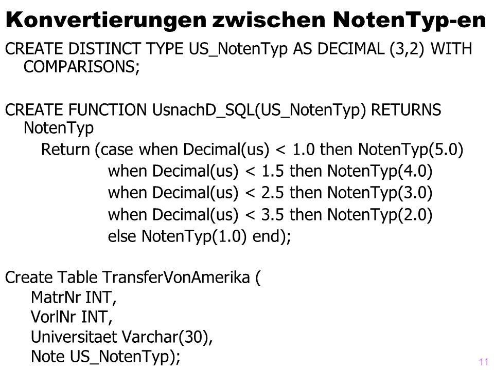 11 Konvertierungen zwischen NotenTyp-en CREATE DISTINCT TYPE US_NotenTyp AS DECIMAL (3,2) WITH COMPARISONS; CREATE FUNCTION UsnachD_SQL(US_NotenTyp) R
