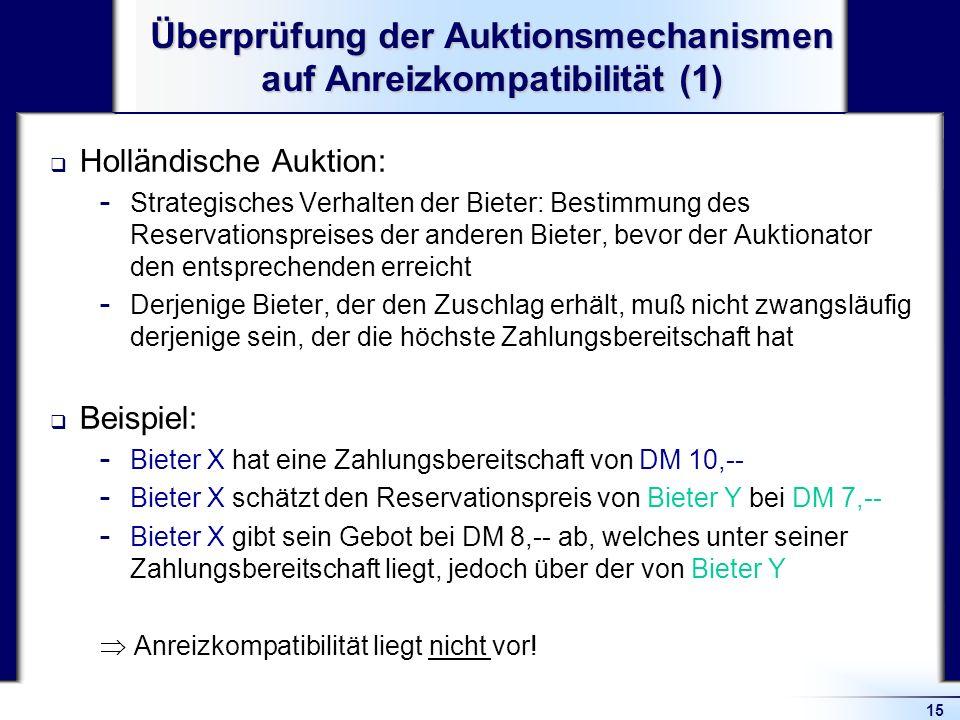 15 Überprüfung der Auktionsmechanismen auf Anreizkompatibilität (1) Holländische Auktion:  Strategisches Verhalten der Bieter: Bestimmung des Reserva