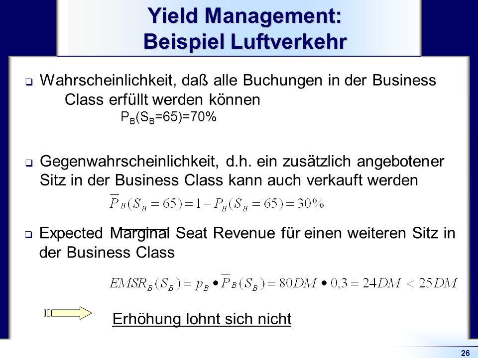 26 Yield Management: Beispiel Luftverkehr Wahrscheinlichkeit, daß alle Buchungen in der Business Class erfüllt werden können P B (S B =65)=70% Gegenwa