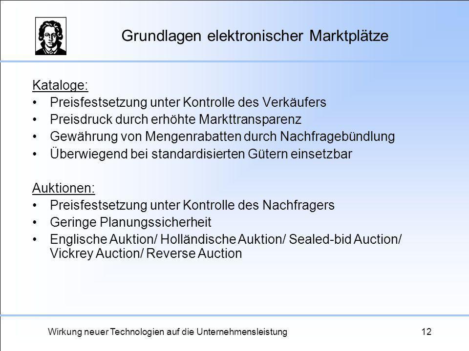 Wirkung neuer Technologien auf die Unternehmensleistung12 Grundlagen elektronischer Marktplätze Kataloge: Preisfestsetzung unter Kontrolle des Verkäuf