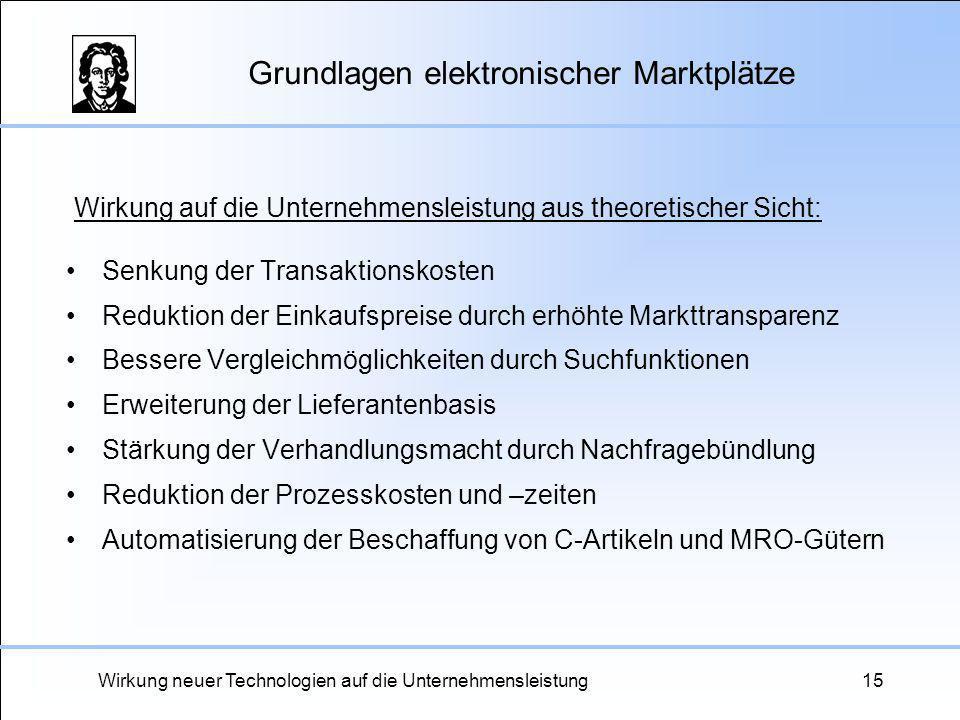 Wirkung neuer Technologien auf die Unternehmensleistung15 Grundlagen elektronischer Marktplätze Senkung der Transaktionskosten Reduktion der Einkaufsp