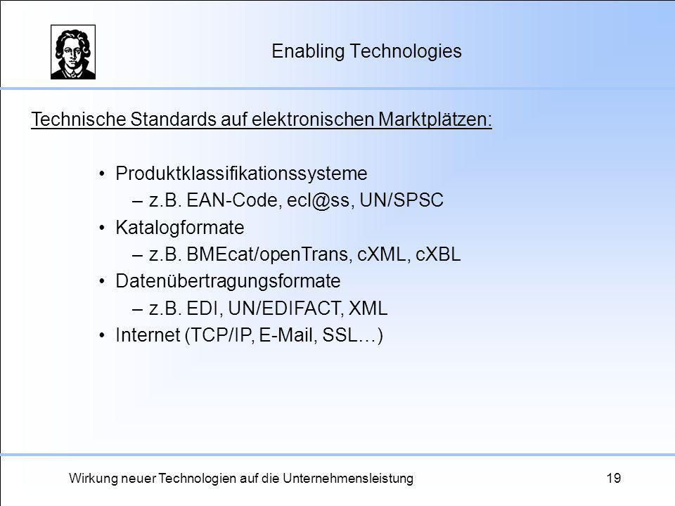 Wirkung neuer Technologien auf die Unternehmensleistung19 Enabling Technologies Technische Standards auf elektronischen Marktplätzen: Produktklassifik