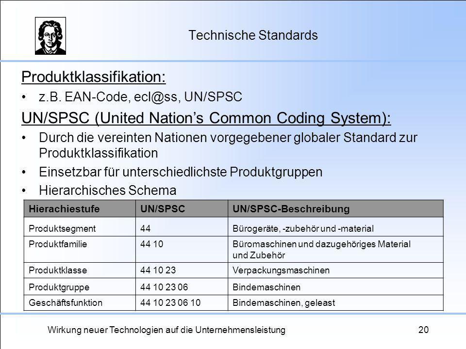 Wirkung neuer Technologien auf die Unternehmensleistung20 Technische Standards Produktklassifikation: z.B. EAN-Code, ecl@ss, UN/SPSC UN/SPSC (United N