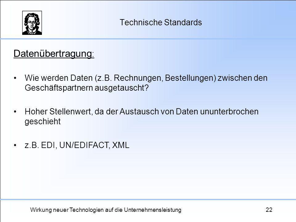 Wirkung neuer Technologien auf die Unternehmensleistung22 Technische Standards Datenübertragung : Wie werden Daten (z.B. Rechnungen, Bestellungen) zwi