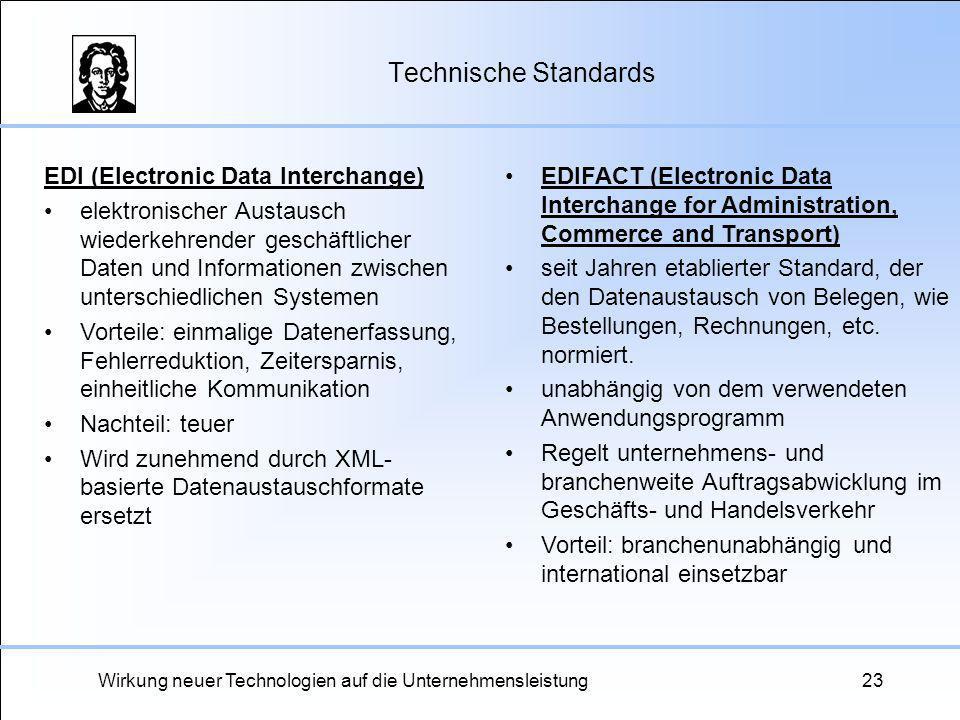 Wirkung neuer Technologien auf die Unternehmensleistung23 Technische Standards EDI (Electronic Data Interchange) elektronischer Austausch wiederkehren