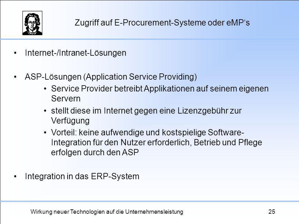 Wirkung neuer Technologien auf die Unternehmensleistung25 Zugriff auf E-Procurement-Systeme oder eMPs Internet-/Intranet-Lösungen ASP-Lösungen (Applic