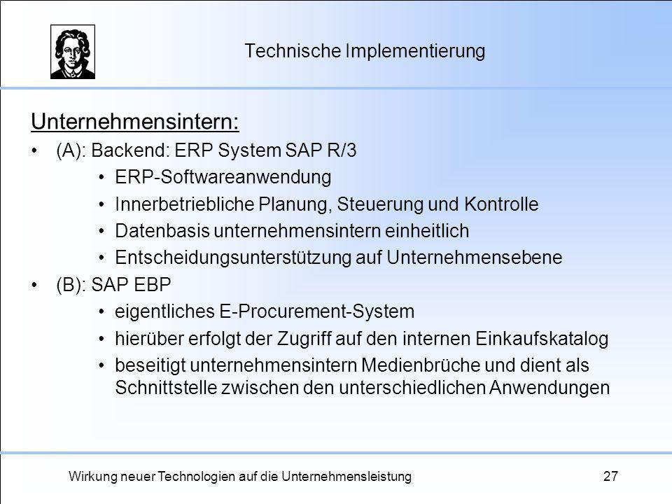 Wirkung neuer Technologien auf die Unternehmensleistung27 Technische Implementierung Unternehmensintern: (A): Backend: ERP System SAP R/3 ERP-Software