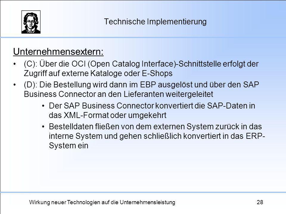 Wirkung neuer Technologien auf die Unternehmensleistung28 Technische Implementierung Unternehmensextern: (C): Über die OCI (Open Catalog Interface)-Sc