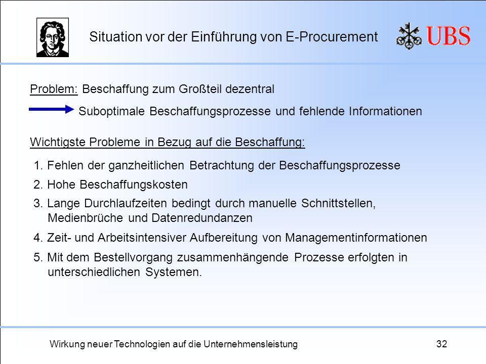 Wirkung neuer Technologien auf die Unternehmensleistung32 Situation vor der Einführung von E-Procurement Problem: Beschaffung zum Großteil dezentral S