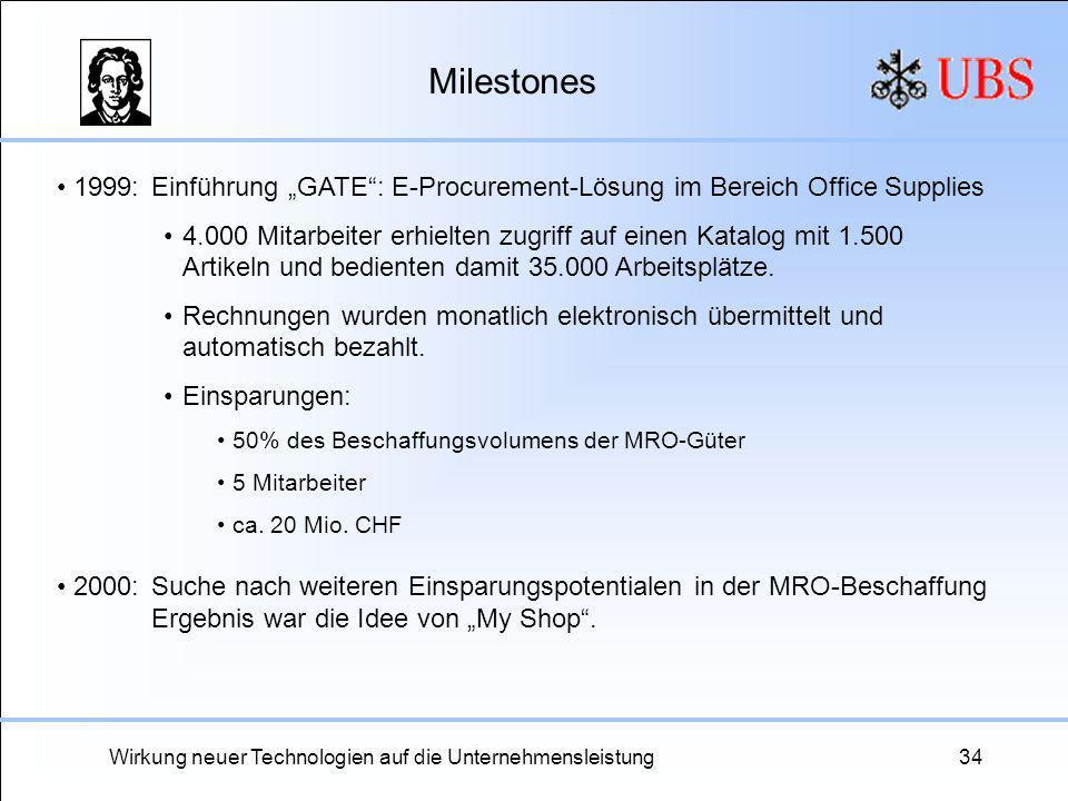 Wirkung neuer Technologien auf die Unternehmensleistung34 Milestones 1999:Einführung GATE: E-Procurement-Lösung im Bereich Office Supplies 4.000 Mitar