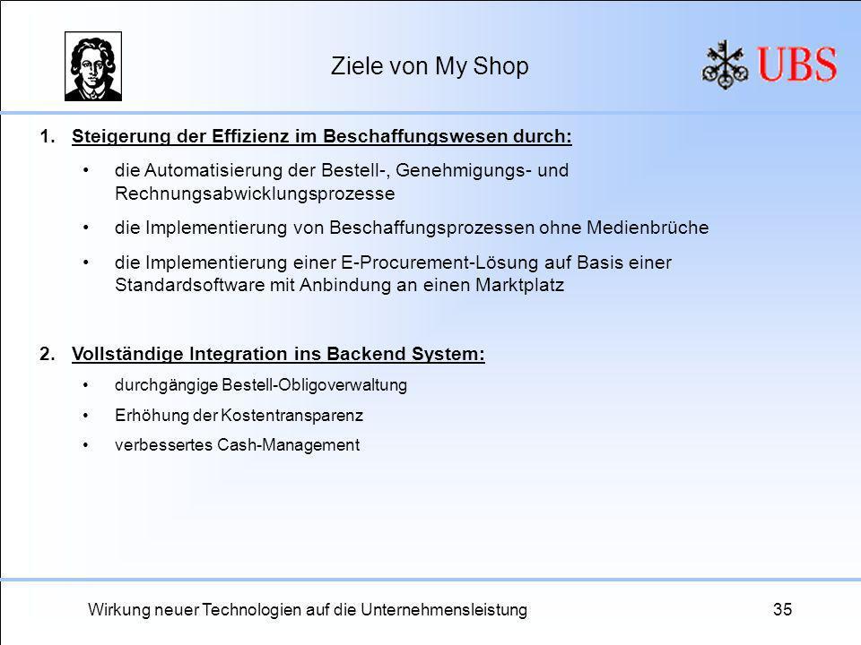 Wirkung neuer Technologien auf die Unternehmensleistung35 Ziele von My Shop 1.Steigerung der Effizienz im Beschaffungswesen durch: die Automatisierung