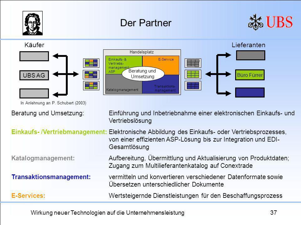 Wirkung neuer Technologien auf die Unternehmensleistung37 Der Partner Lieferanten Büro Fürrer Handelsplatz Käufer UBS AG Beratung und Umsetzung Einkau