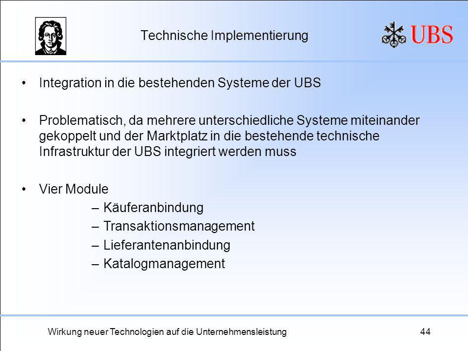 Wirkung neuer Technologien auf die Unternehmensleistung44 Technische Implementierung Integration in die bestehenden Systeme der UBS Problematisch, da