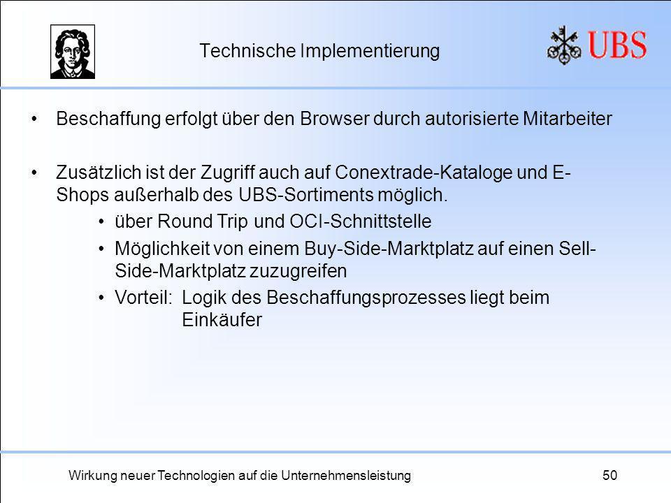 Wirkung neuer Technologien auf die Unternehmensleistung50 Technische Implementierung Beschaffung erfolgt über den Browser durch autorisierte Mitarbeit