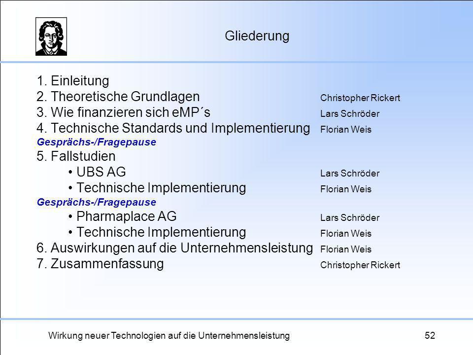 Wirkung neuer Technologien auf die Unternehmensleistung52 Gliederung 1. Einleitung 2. Theoretische Grundlagen Christopher Rickert 3. Wie finanzieren s