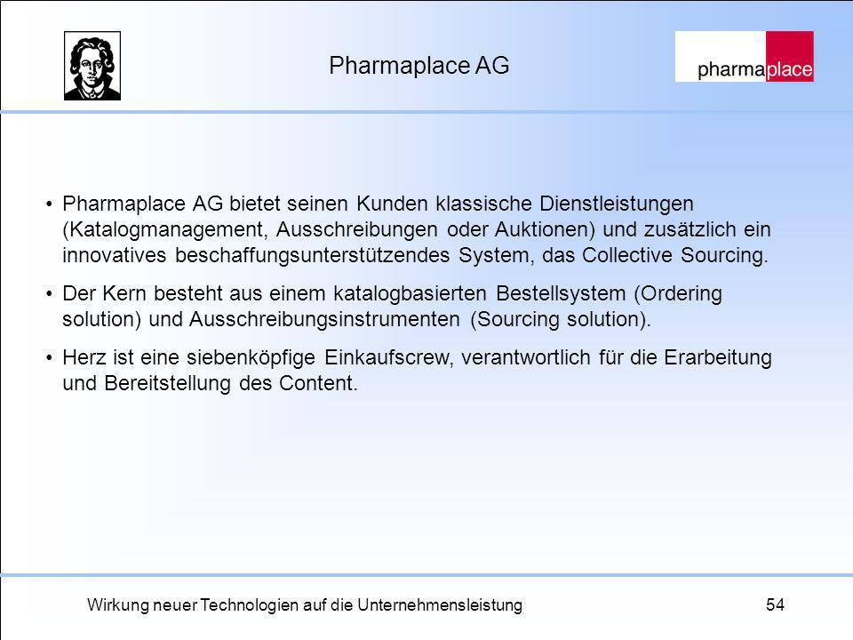 Wirkung neuer Technologien auf die Unternehmensleistung54 Pharmaplace AG Pharmaplace AG bietet seinen Kunden klassische Dienstleistungen (Katalogmanag