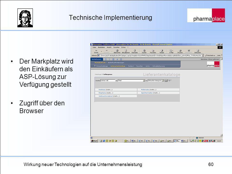 Wirkung neuer Technologien auf die Unternehmensleistung60 Technische Implementierung Der Markplatz wird den Einkäufern als ASP-Lösung zur Verfügung ge