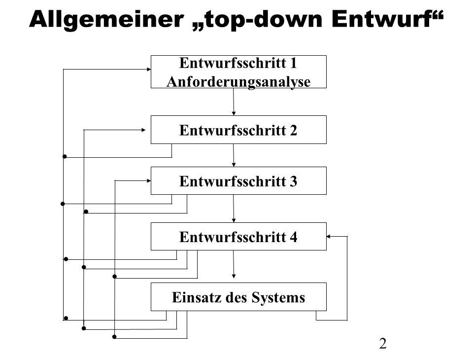 2 Allgemeiner top-down Entwurf Einsatz des Systems Entwurfsschritt 4 Entwurfsschritt 3 Entwurfsschritt 2 Entwurfsschritt 1 Anforderungsanalyse........