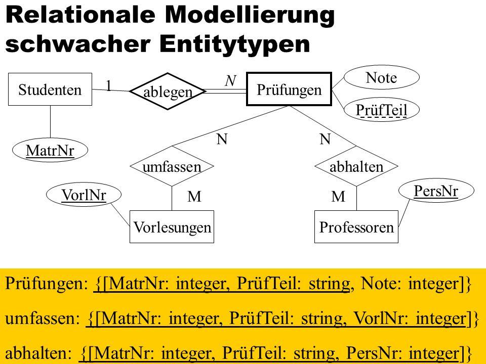 Relationale Modellierung schwacher Entitytypen Studenten ablegen Prüfungen 1 N Note PrüfTeil MatrNr Vorlesungen umfassen VorlNr abhalten Professoren P