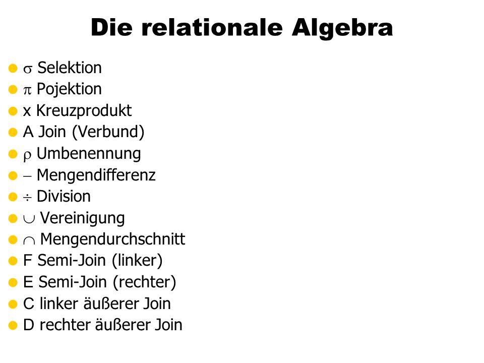 Die relationale Algebra Selektion Pojektion x Kreuzprodukt A Join (Verbund) Umbenennung Mengendifferenz Division Vereinigung Mengendurchschnitt F Semi