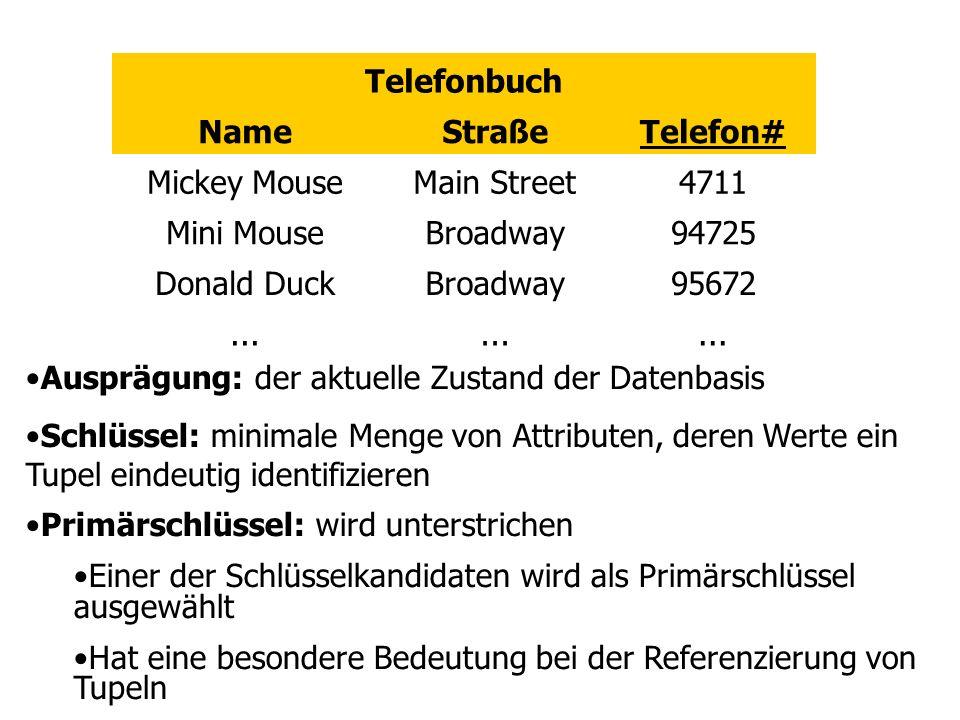 Telefonbuch NameStraßeTelefon# Mickey MouseMain Street4711 Mini MouseBroadway94725 Donald DuckBroadway95672... Ausprägung: der aktuelle Zustand der Da