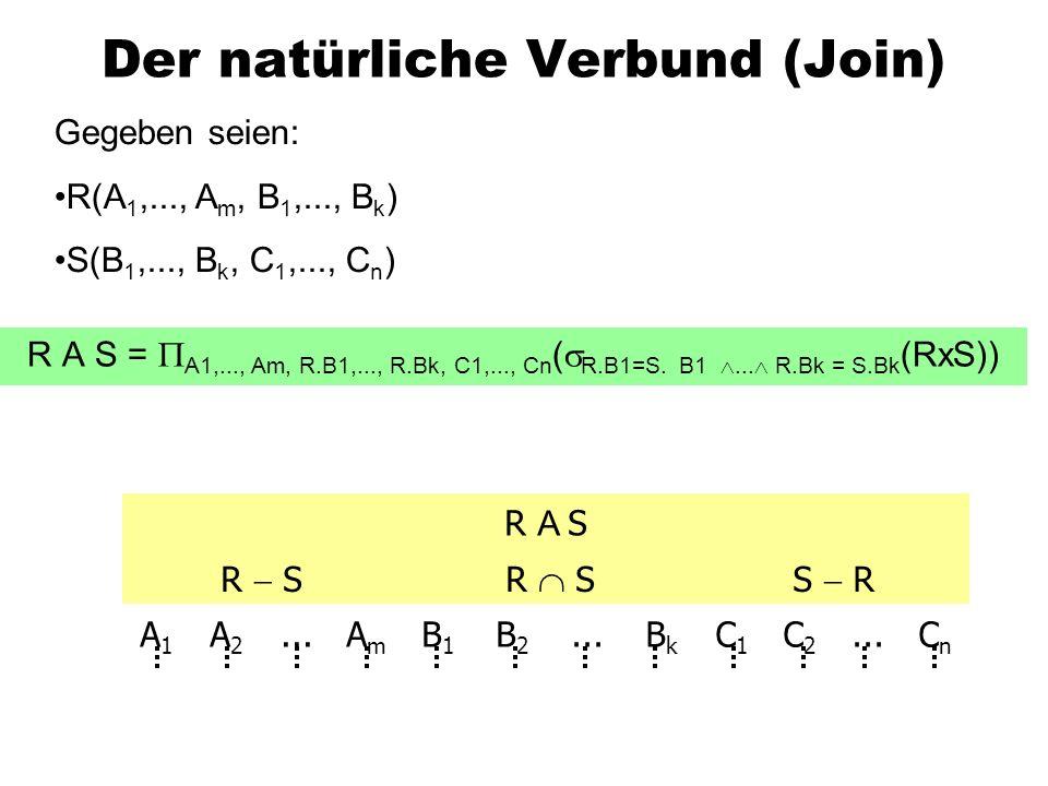 Der natürliche Verbund (Join) Gegeben seien: R(A 1,..., A m, B 1,..., B k ) S(B 1,..., B k, C 1,..., C n ) R A S = A1,..., Am, R.B1,..., R.Bk, C1,...,