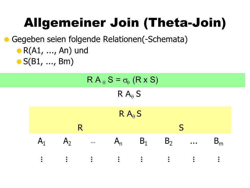 Allgemeiner Join (Theta-Join) Gegeben seien folgende Relationen(-Schemata) R(A1,..., An) und S(B1,..., Bm) R A S RS A1A1 A2A2... AnAn B1B1 B2B2 BmBm R