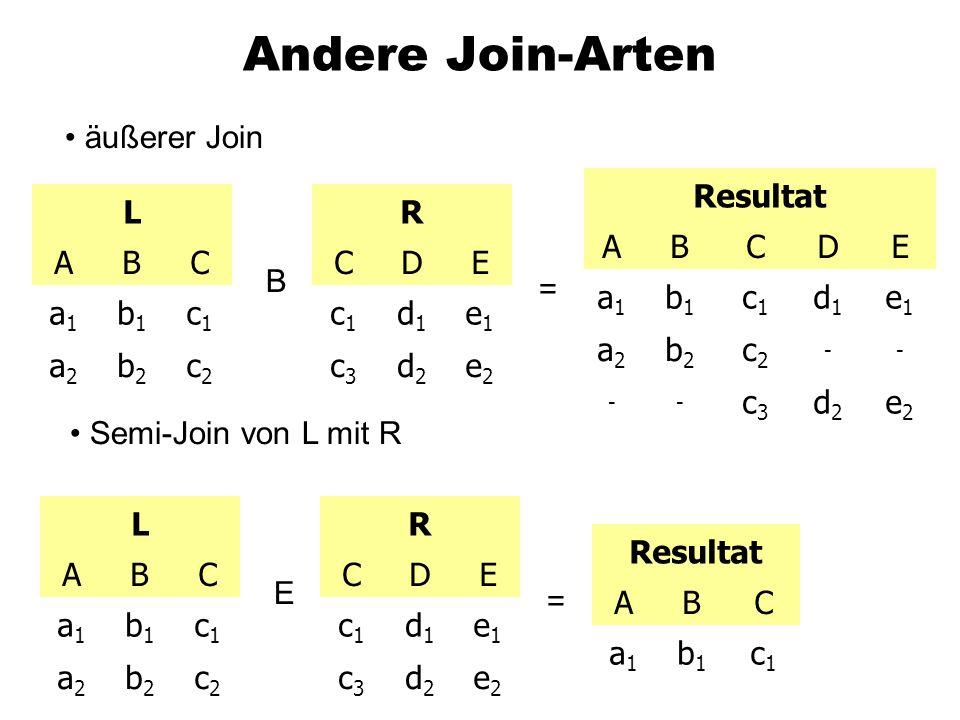 Andere Join-Arten L ABC a1a1 b1b1 c1c1 a2a2 b2b2 c2c2 B = äußerer Join L ABC a1a1 b1b1 c1c1 a2a2 b2b2 c2c2 R CDE c1c1 d1d1 e1e1 c3c3 d2d2 e2e2 E = Sem