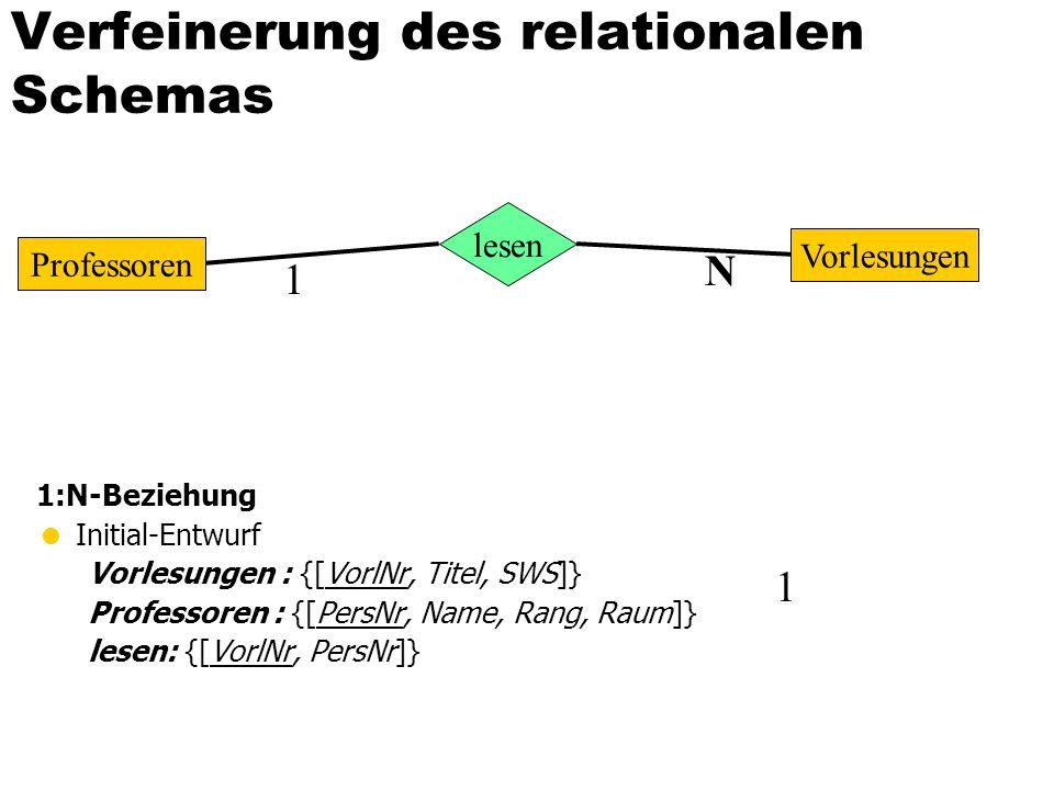 Verfeinerung des relationalen Schemas 1:N-Beziehung Initial-Entwurf Vorlesungen : {[VorlNr, Titel, SWS]} Professoren : {[PersNr, Name, Rang, Raum]} le