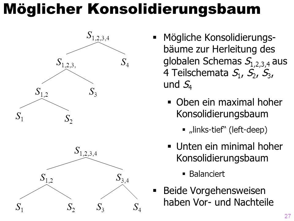 27 Möglicher Konsolidierungsbaum Mögliche Konsolidierungs- bäume zur Herleitung des globalen Schemas S 1,2,3,4 aus 4 Teilschemata S 1, S 2, S 3, und S