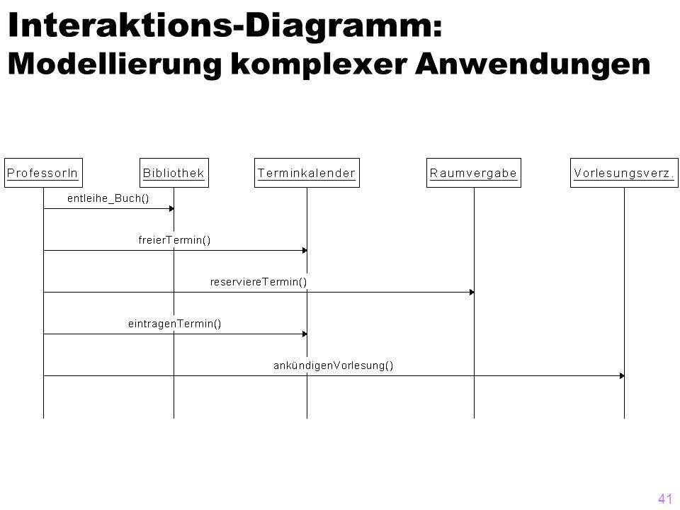 41 Interaktions-Diagramm : Modellierung komplexer Anwendungen