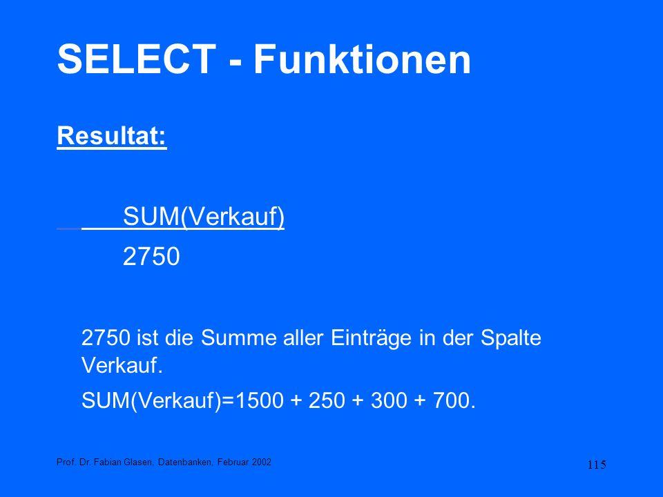 115 SELECT - Funktionen Resultat: SUM(Verkauf) 2750 2750 ist die Summe aller Einträge in der Spalte Verkauf. SUM(Verkauf)=1500 + 250 + 300 + 700. Prof