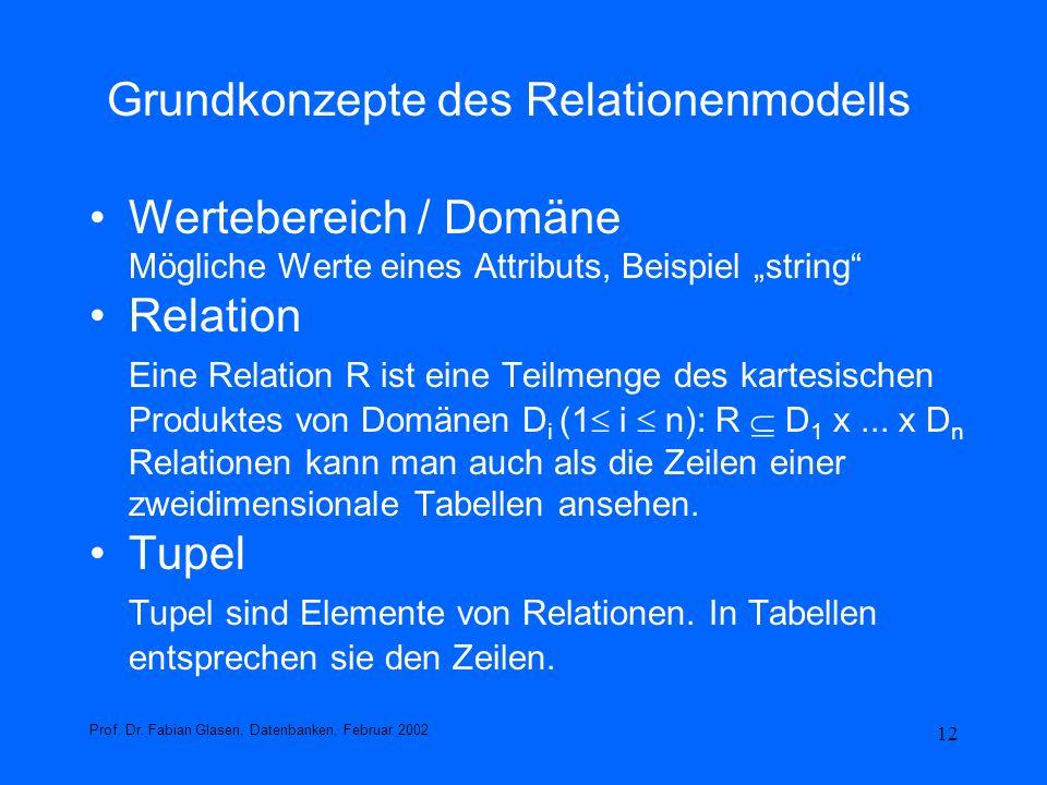 12 Grundkonzepte des Relationenmodells Wertebereich / Domäne Mögliche Werte eines Attributs, Beispiel string Relation Eine Relation R ist eine Teilmen